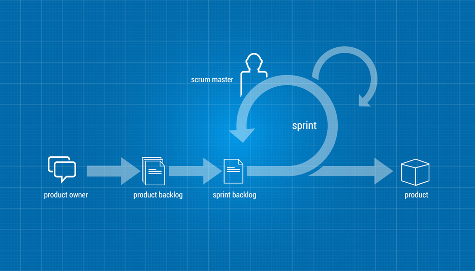 scrum agile methodology software development illustration